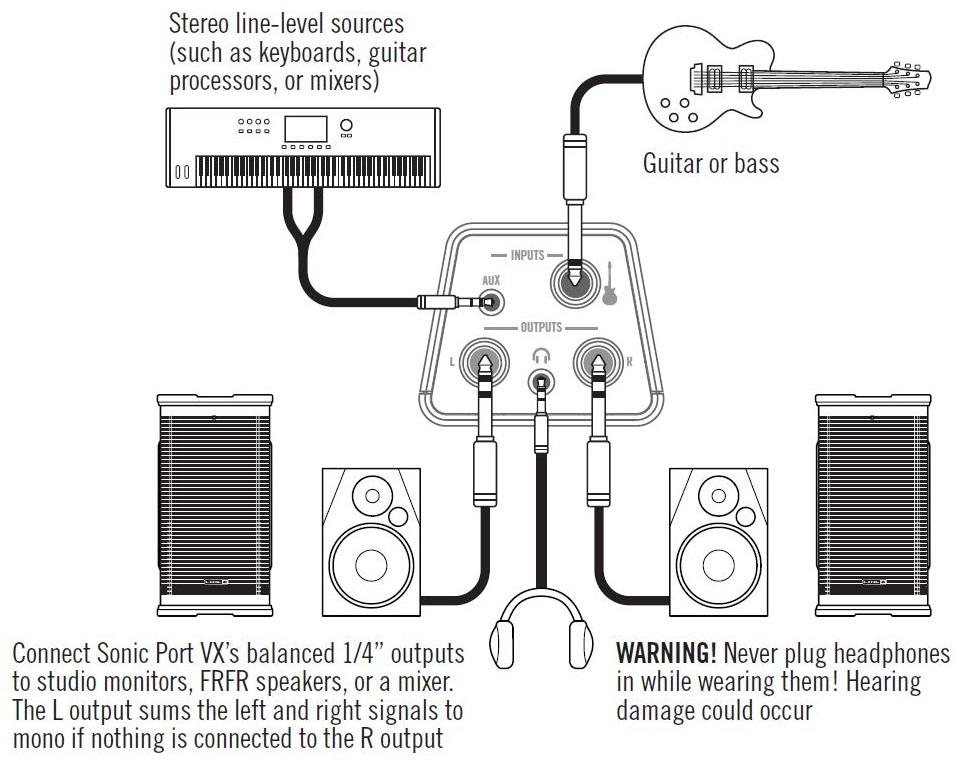 Usb Input To Mono Wiring Schematic on usb schematic symbol, usb wire, usb splitter schematic, usb 2.0 schematic, usb to ethernet cable pinout, usb cable schematic, usb diagram, usb pin out schematic, usb port schematic, usb charger schematic, wireless mouse schematic, usb to serial cable pinout, usb switch schematic, ps2 to usb schematic, mini usb schematic, usb power schematic, micro usb schematic, usb keyboard schematic, usb circuit schematic, usb controller schematic,