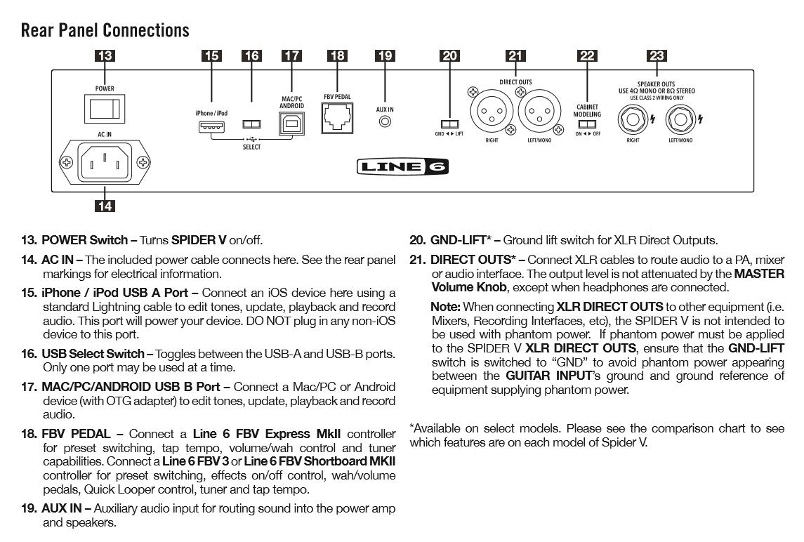 Spider V 30/60/120/240/240HC FAQ - Spider V - Knowledge Base ...