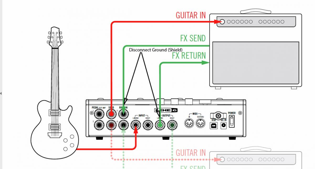 how to set up a line 6 mm4