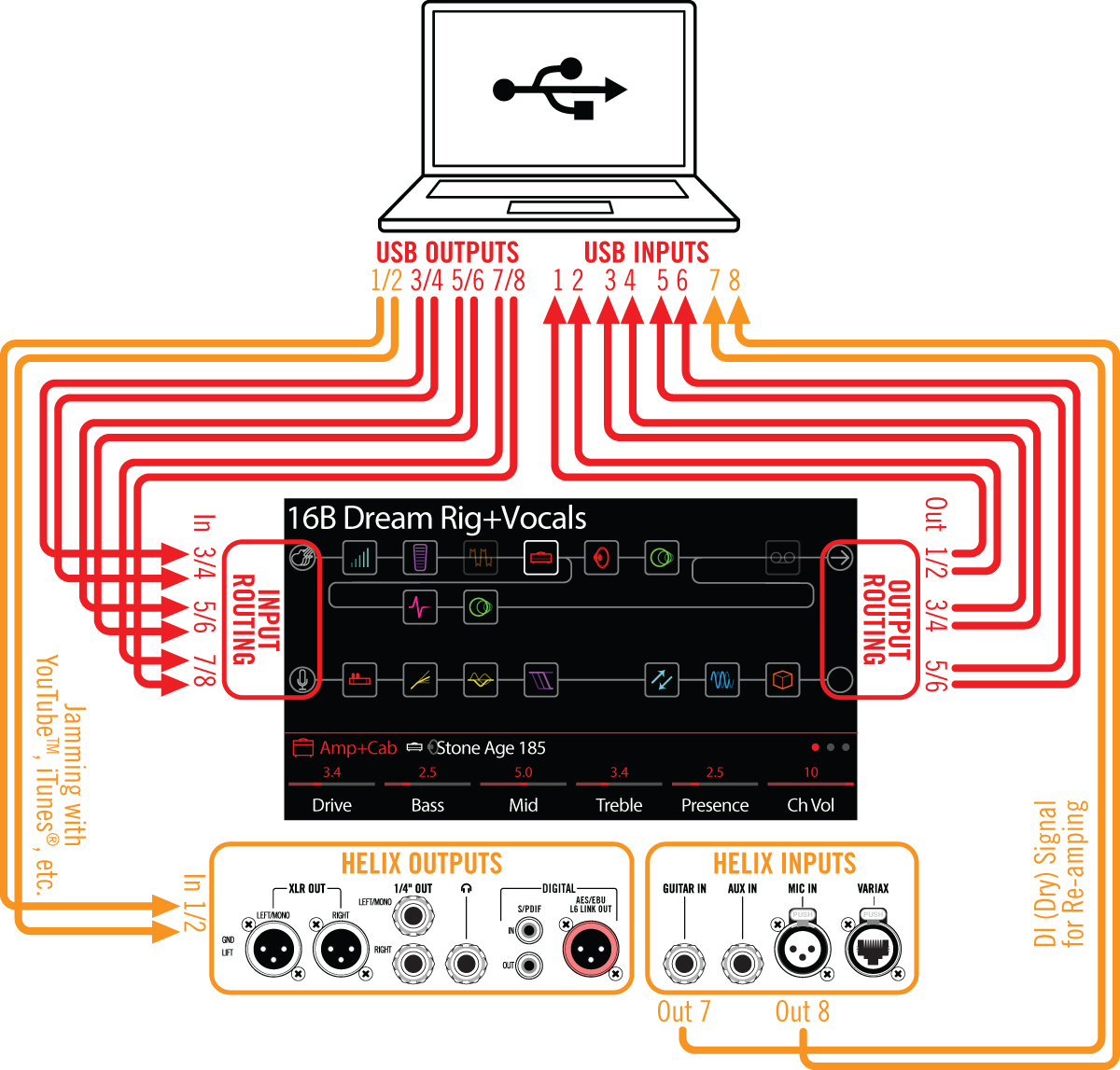 Helix And Recording Page 2 Line 6 Community Ipad Logic Board Diagram Post 146831 0 87024100 1464992862 Thumb