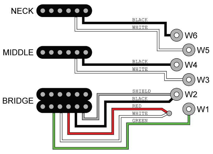 Humbucker Pickup Wiring Schematic Online Schematic Diagram - 3 wire guitar pickup wiring diagram