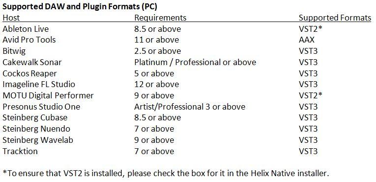 Helix Native FAQ - Helix Native - Line 6 Community