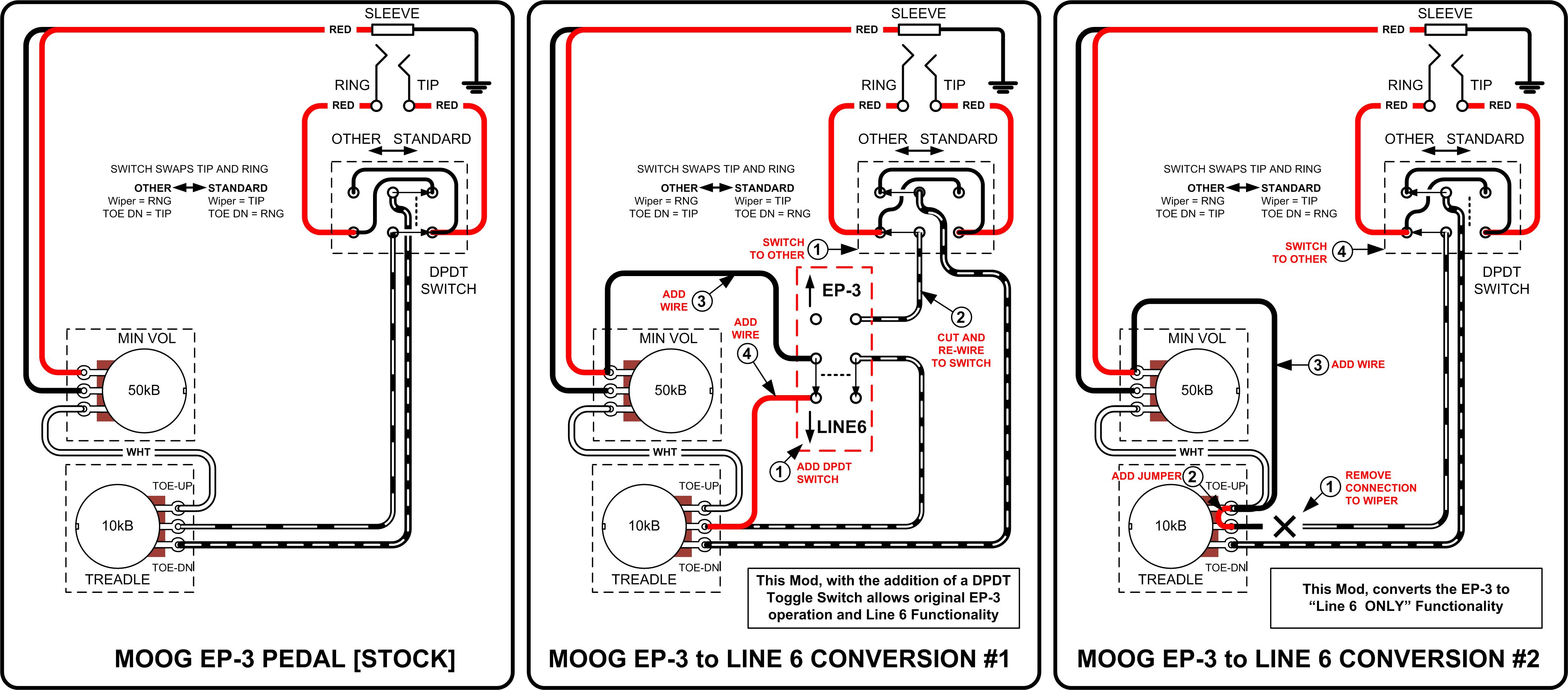 Line 6 Hx Stomp Faq Dallas Rangemaster Pedal Wiring Diagram Not Sure Why The Graphic Shows A 10k Pot For Ep 3 Mine Is 100k