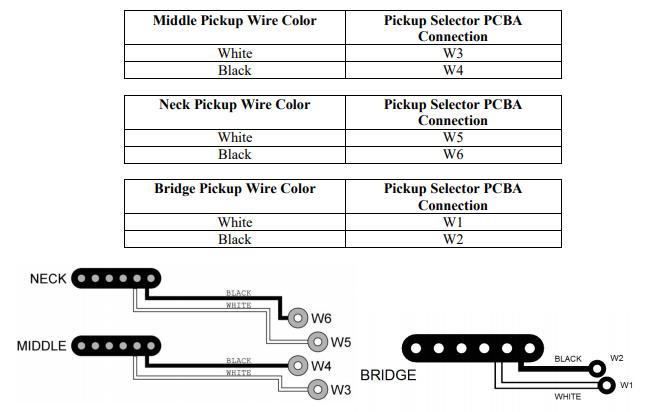 variax standard pickup wiring diagrams  jtv / shuriken