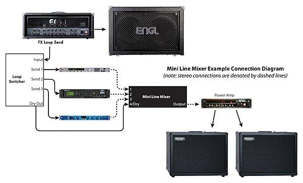 MiniLineMixerSample (стереосвязи отображены пунктирными линиями).jpg
