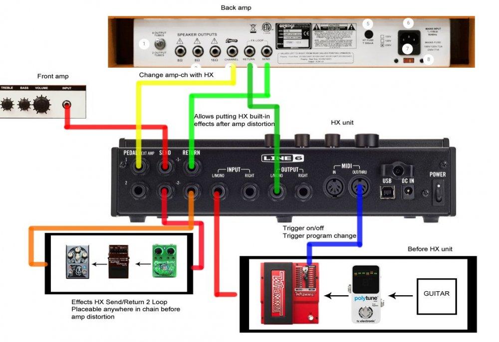 HXFX Setup 3 pedals in 1 fx loop.jpg