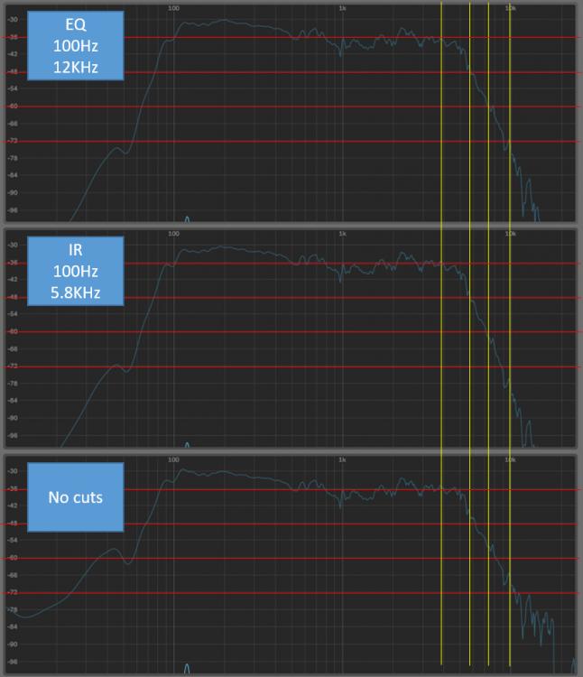 3_graphs.thumb.png.edfa51bb9823060962c62498f3d4e714.png