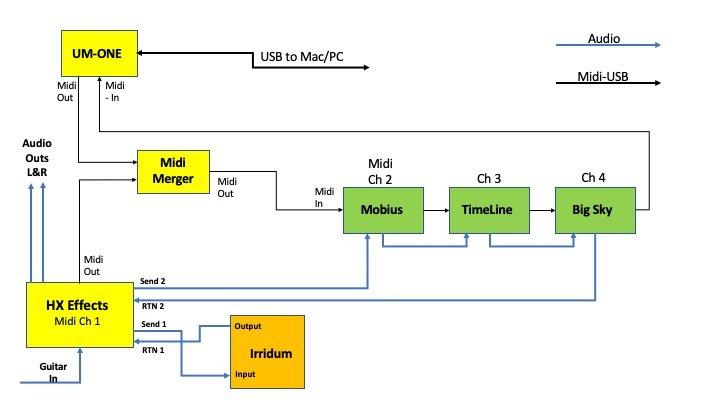 Iridium-HXFX-Wireup.jpg.cb6da54ad84ec512712074d410232133.jpg